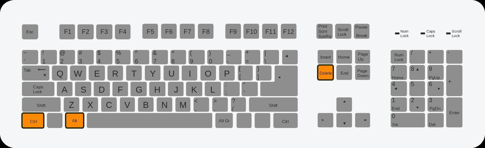 صورة لوحة المفاتيح
