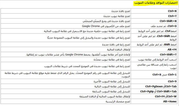 تحميل جوجل كروم عربي
