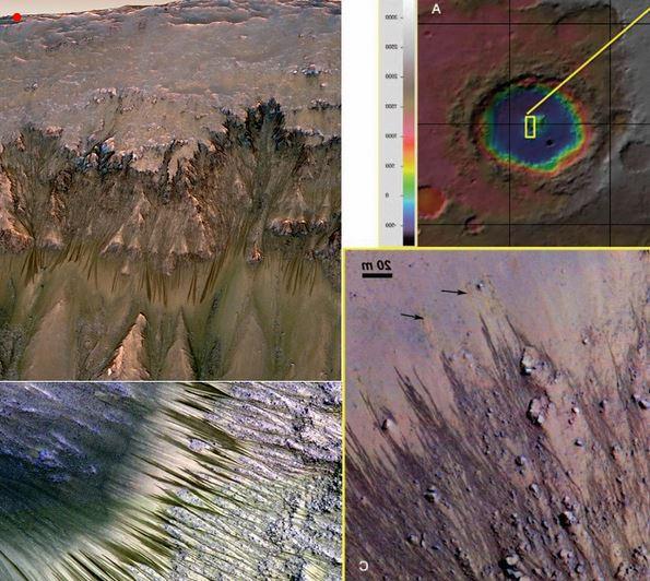 خطوط المريخ الظاهرة تثبت وجود كميات كبيرة من الماء تحتها
