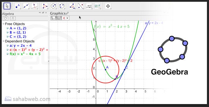 تمثيل المعادلات بيانيا مع برنامج geogebra جيوجبرا عربي