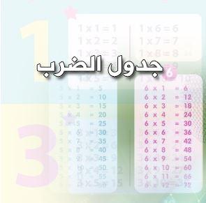 جدول الضرب كامل word مكتوب ومصمم للطباعة والنسخ